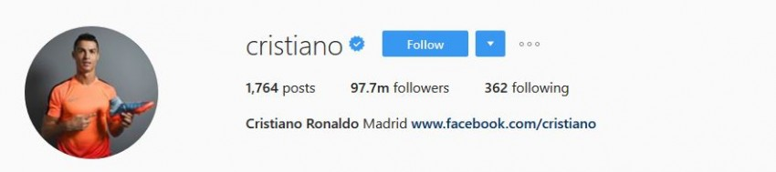 Most Followed Instagram Accounts - cristiano