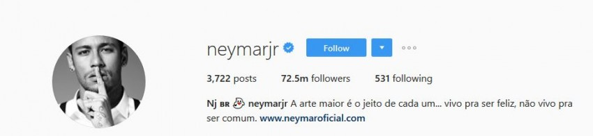 Most Followed Instagram Accounts - neymarjr