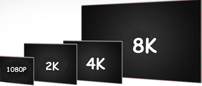 Things that You Should Know about 4K Resolution